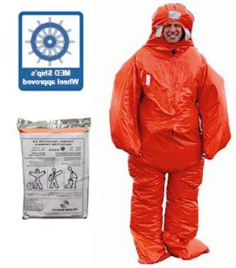 Media Pelindung Panas (Thermal Protective Aid)